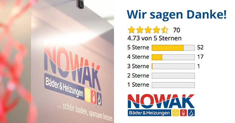 Nowak-Bewertung-Image-1