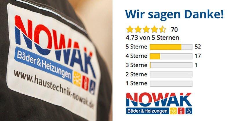Nowak-Bewertung-Image-2